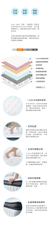 Cool Night床墊特色